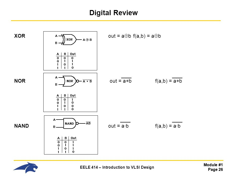 Module #1 Page 26 EELE 414 – Introduction to VLSI Design Digital Review XORout = a  b f(a,b) = a  b NOR out = a+bf(a,b) = a+b NANDout = a·bf(a,b) = a·b