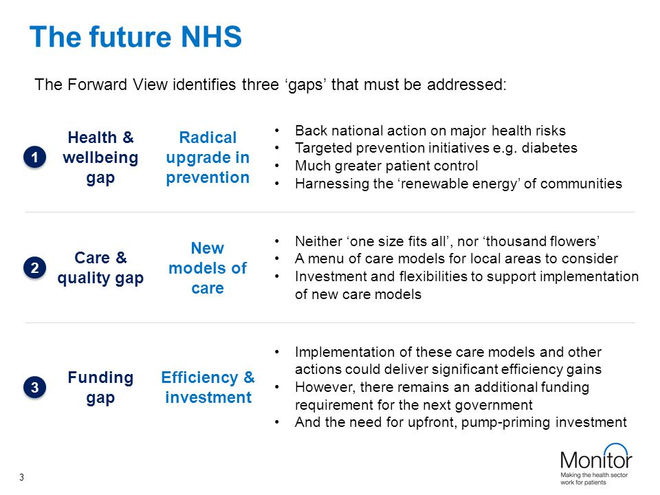 www.england.nhs.uk The future NHS The Forward View identifies three 'gaps' that must be addressed: Radical upgrade in prevention Back national action on major health risks Targeted prevention initiatives e.g.