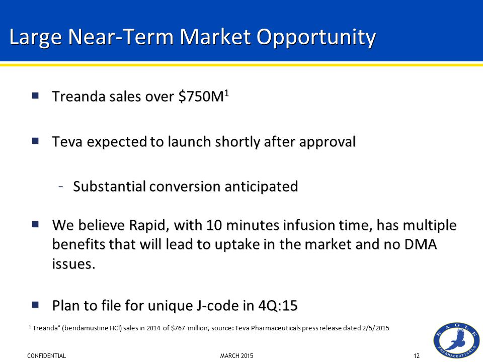 CONFIDENTIAL MARCH 201512 Large Near-Term Market Opportunity  Treanda sales over $750M 1  Teva expected to launch shortly after approval – Substanti