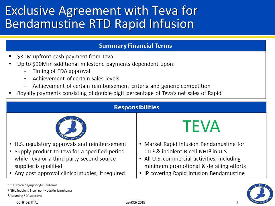 CONFIDENTIAL MARCH 20159 Responsibilities TEVA U.S. regulatory approvals and reimbursement Supply product to Teva for a specified period while Teva or