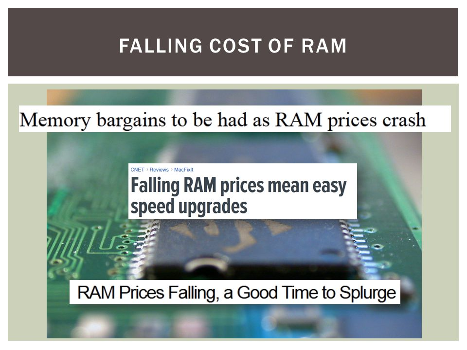 FALLING COST OF RAM