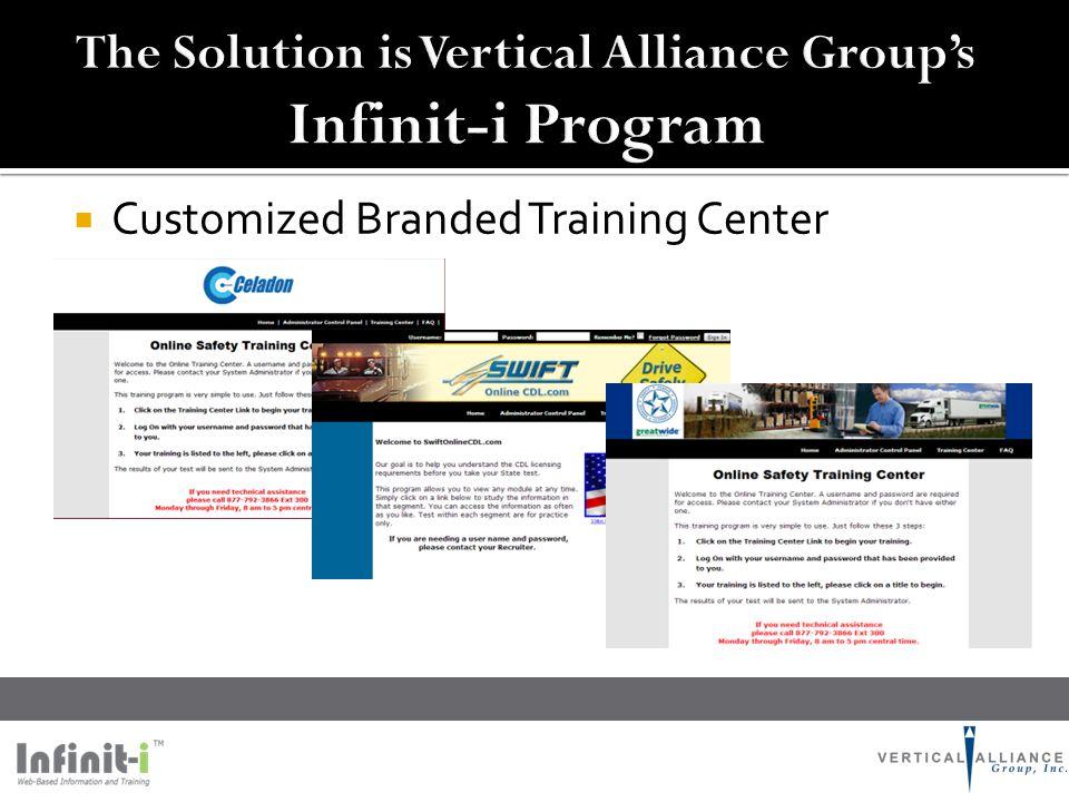  Customized Branded Training Center