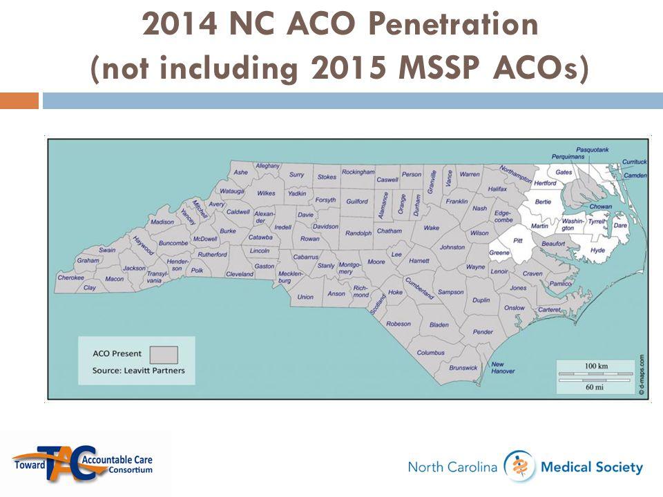 2014 NC ACO Penetration (not including 2015 MSSP ACOs)