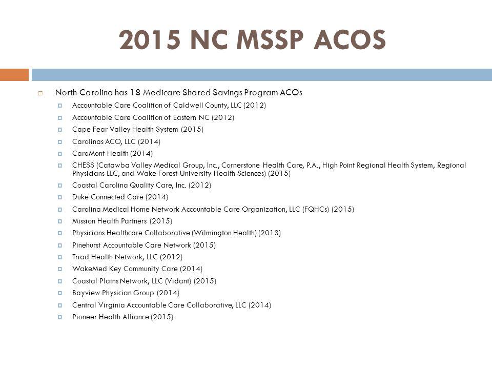 2015 NC MSSP ACOS  North Carolina has 18 Medicare Shared Savings Program ACOs  Accountable Care Coalition of Caldwell County, LLC (2012)  Accountab