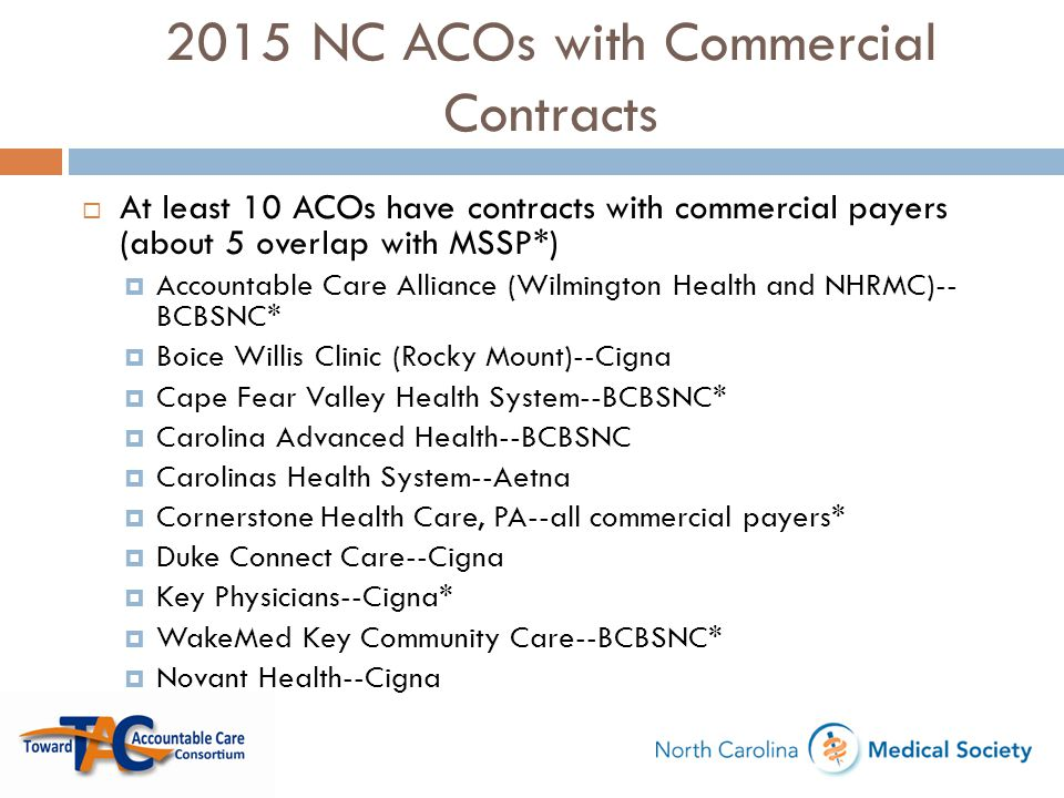 2015 NC ACOs with Commercial Contracts  At least 10 ACOs have contracts with commercial payers (about 5 overlap with MSSP*)  Accountable Care Allian