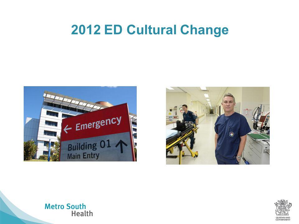 2012 ED Cultural Change
