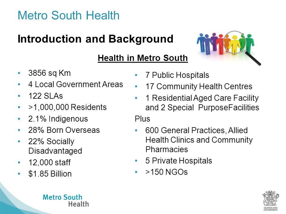 Introduction and Background Metro South Health Health in Metro South 7 Public Hospitals 17 Community Health Centres 1 Residential Aged Care Facility and 2 Special PurposeFacilities Plus 600 General Practices, Allied Health Clinics and Community Pharmacies 5 Private Hospitals >150 NGOs 3856 sq Km 4 Local Government Areas 122 SLAs >1,000,000 Residents 2.1% Indigenous 28% Born Overseas 22% Socially Disadvantaged 12,000 staff $1.85 Billion