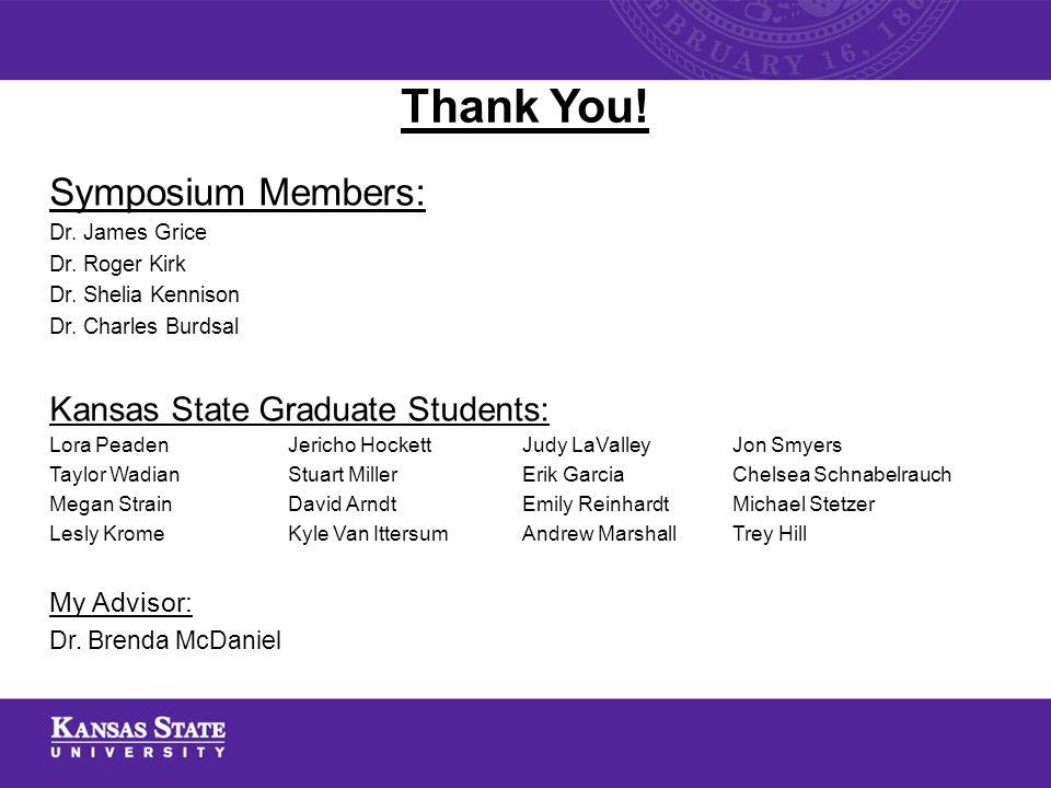 Symposium Members: Dr. James Grice Dr. Roger Kirk Dr.