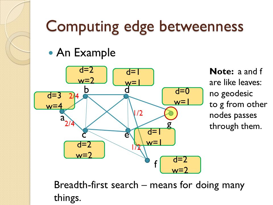 Computing edge betweenness An Example b a d c f e g Breadth-first search – means for doing many things. d=0 w=1 d=1 w=1 d=1 w=1 d=2 w=2 d=2 w=2 d=2 w=