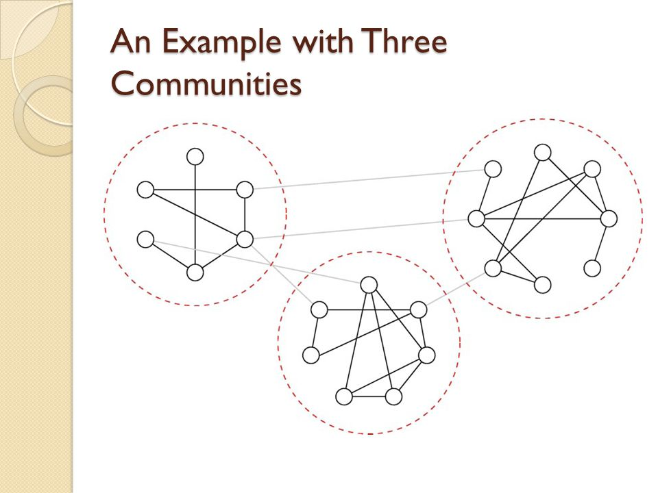 An Example with Three Communities