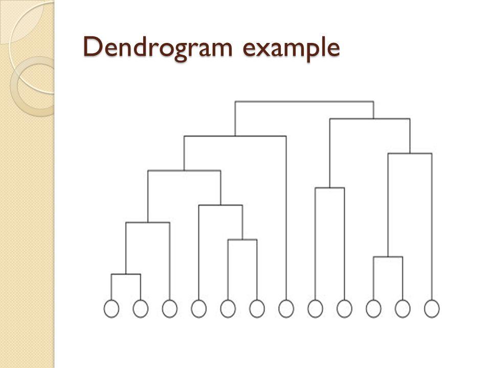 Dendrogram example