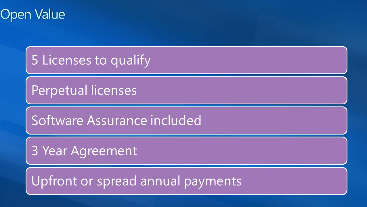 5 Licenses to qualify Perpetual licenses Software Assurance included 3 Year Agreement Upfront or spread annual payments