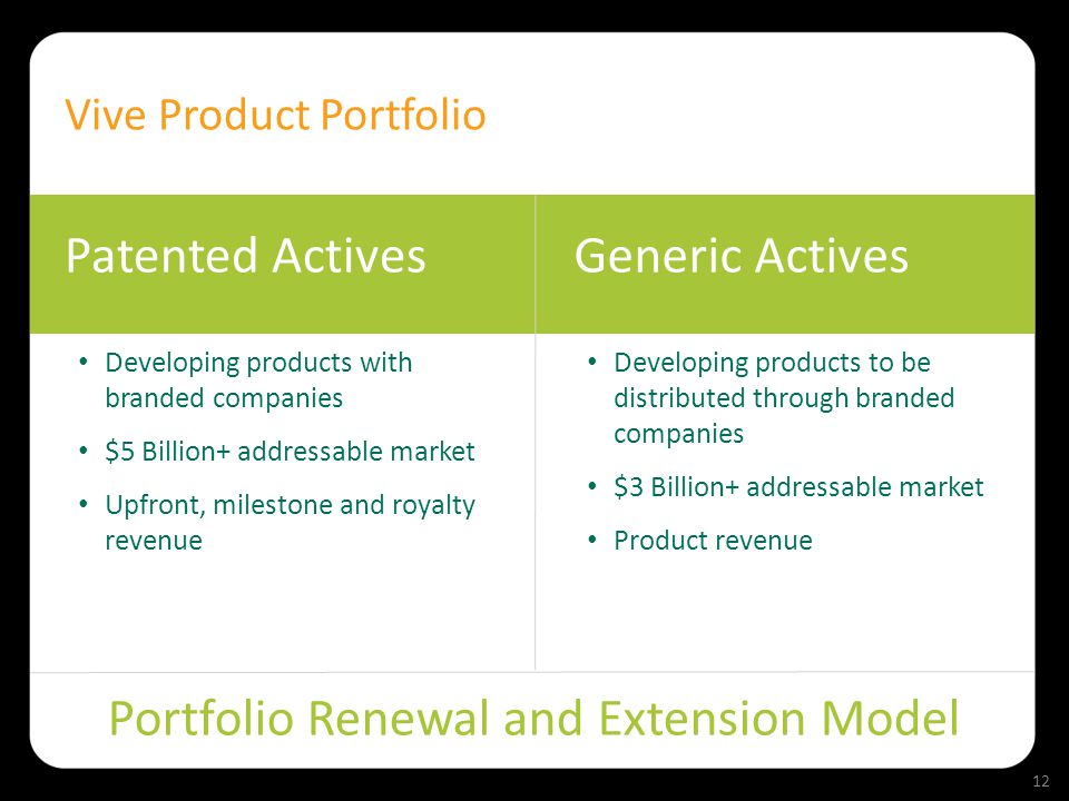 Patented ActivesGeneric Actives Developing products with branded companies $5 Billion+ addressable market Upfront, milestone and royalty revenue Devel