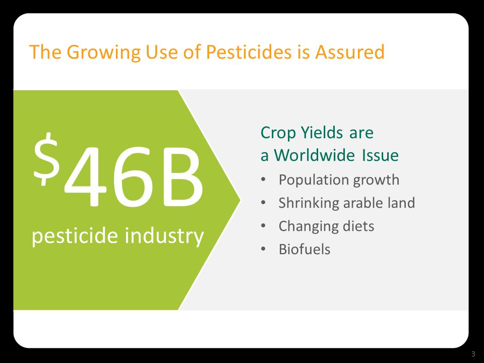 3 Crop Yields are a Worldwide Issue Population growth Shrinking arable land Changing diets Biofuels $ 46B pesticide industry The Growing Use of Pestic