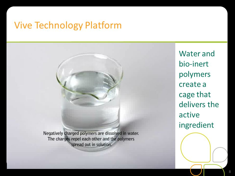Vive Technology Platform Water and bio-inert polymers create a cage that delivers the active ingredient 8