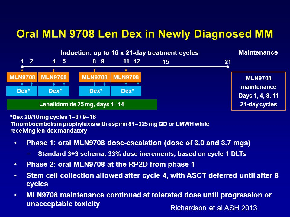Oral MLN 9708 Len Dex in Newly Diagnosed MM Phase 1: oral MLN9708 dose-escalation (dose of 3.0 and 3.7 mgs) –Standard 3+3 schema, 33% dose increments,