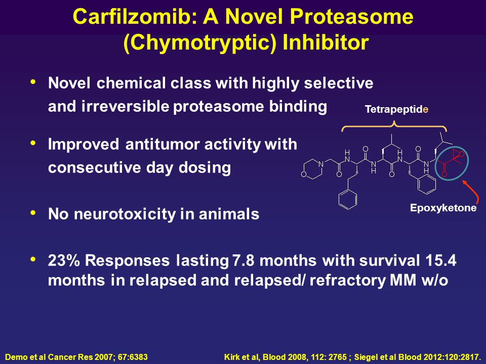 Carfilzomib: A Novel Proteasome (Chymotryptic) Inhibitor Novel chemical class with highly selective and irreversible proteasome binding Improved antit