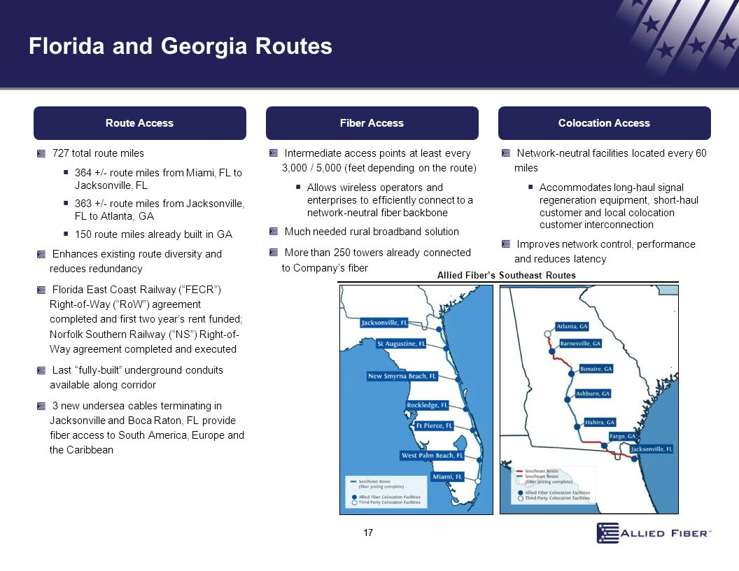 17 Allied Fiber's Southeast Routes Florida and Georgia Routes 727 total route miles  364 +/- route miles from Miami, FL to Jacksonville, FL  363 +/-