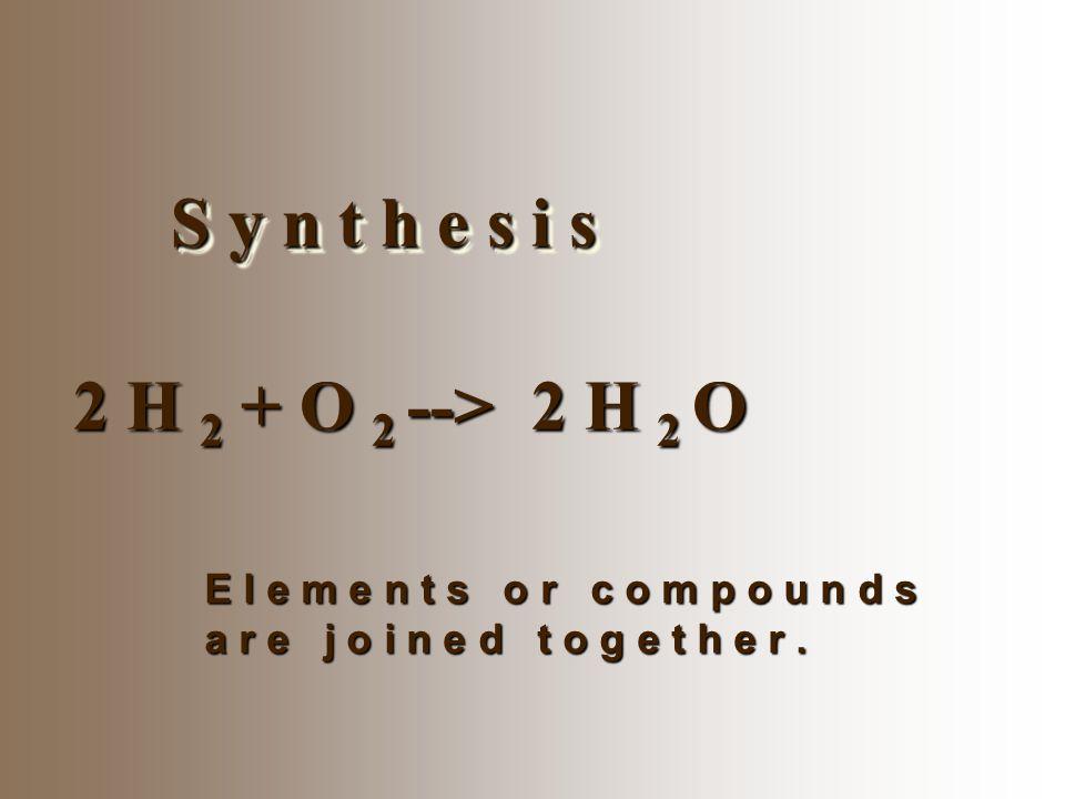 S y n t h e s i s 2 H 2 + O 2 --> 2 H 2 O E l e m e n t s o r c o m p o u n d s a r e j o i n e d t o g e t h e r.