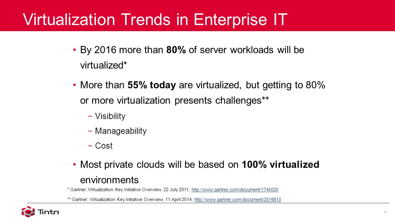 By 2016 more than 80% of server workloads will be virtualized* More than 55% today are virtualized, but getting to 80% or more virtualization presents challenges** −Visibility −Manageability −Cost Most private clouds will be based on 100% virtualized environments Virtualization Trends in Enterprise IT 4 * Gartner, Virtualization Key Initiative Overview, 22 July 2011, http://www.gartner.com/document/1745020http://www.gartner.com/document/1745020 ** Gartner, Virtualization Key Initiative Overview, 11 April 2014, http://www.gartner.com/document/2516815http://www.gartner.com/document/2516815