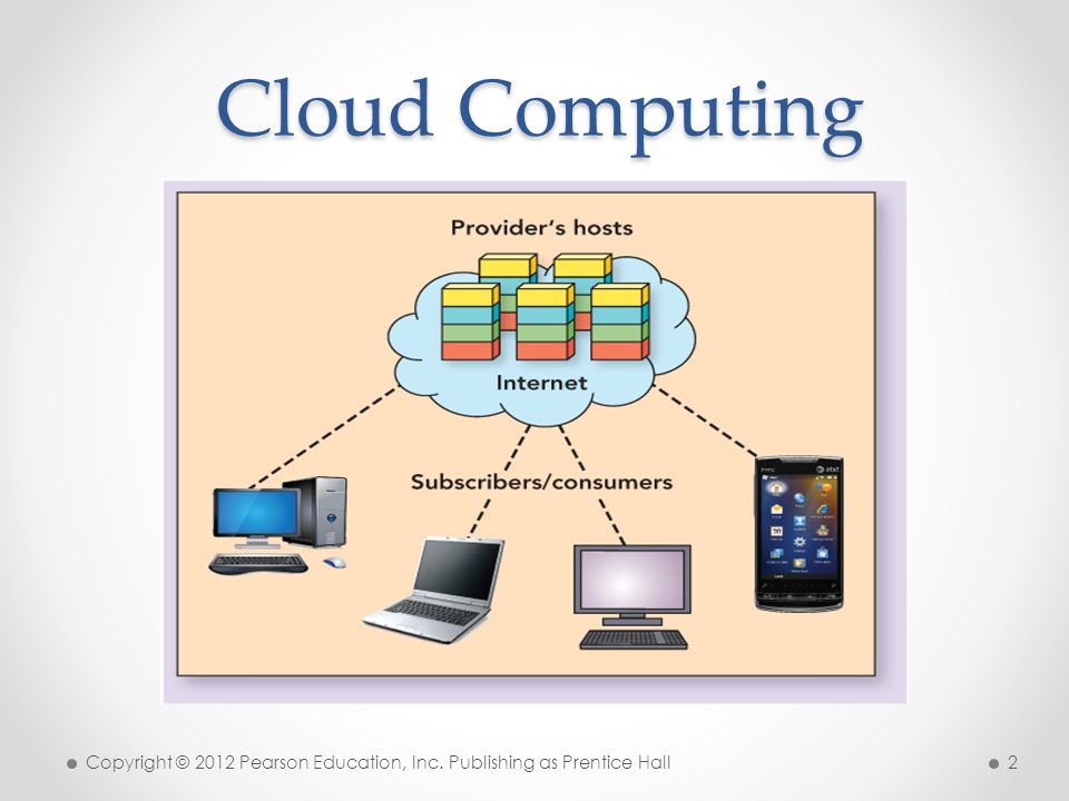 Cloud Computing Copyright © 2012 Pearson Education, Inc. Publishing as Prentice Hall 2