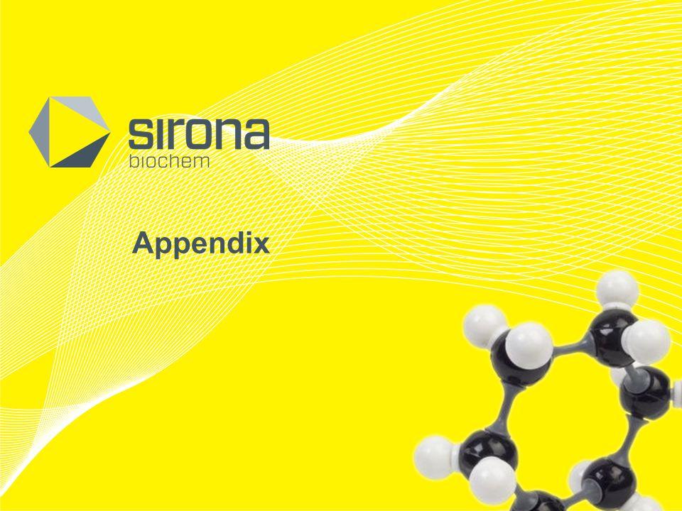 TSX-V: SBM OTCQX: SRBCF Appendix