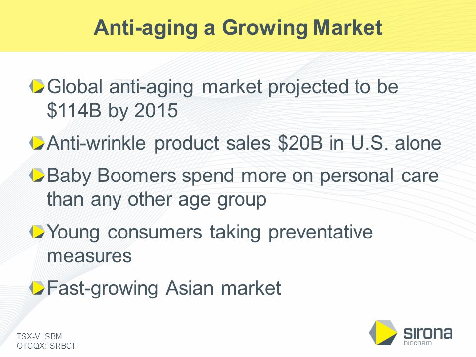 TSX-V: SBM OTCQX: SRBCF Anti-aging a Growing Market Global anti-aging market projected to be $114B by 2015 Anti-wrinkle product sales $20B in U.S. alo