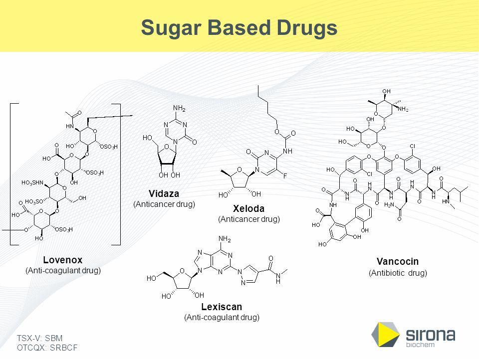 TSX-V: SBM OTCQX: SRBCF Sugar Based Drugs Lovenox (Anti-coagulant drug) Xeloda (Anticancer drug) Lexiscan (Anti-coagulant drug) Vancocin (Antibiotic drug) Vidaza (Anticancer drug)