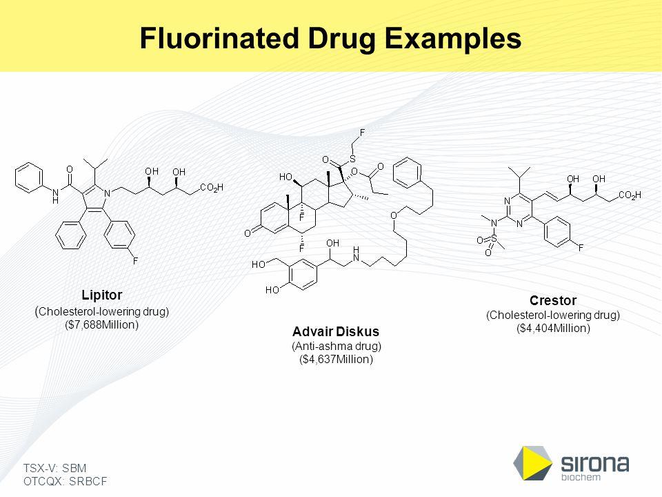 TSX-V: SBM OTCQX: SRBCF Lipitor ( Cholesterol-lowering drug) ($7,688Million) Advair Diskus (Anti-ashma drug) ($4,637Million) Crestor (Cholesterol-lowering drug) ($4,404Million) Fluorinated Drug Examples