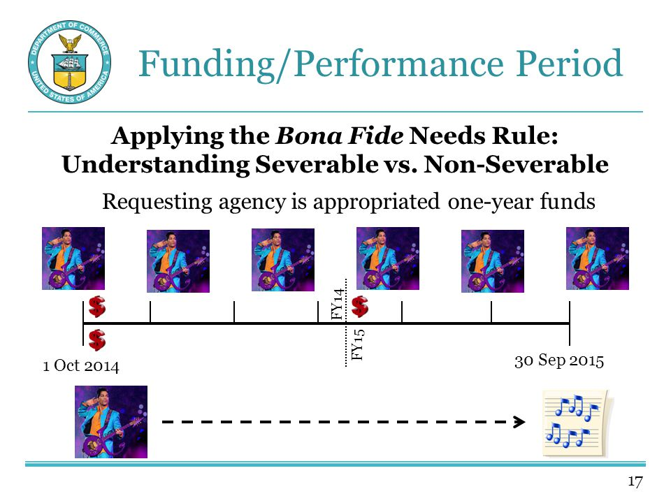 17 Funding/Performance Period Requesting agency is appropriated one-year funds 1 Oct 2014 30 Sep 2015 FY14 FY15 Applying the Bona Fide Needs Rule: Understanding Severable vs.
