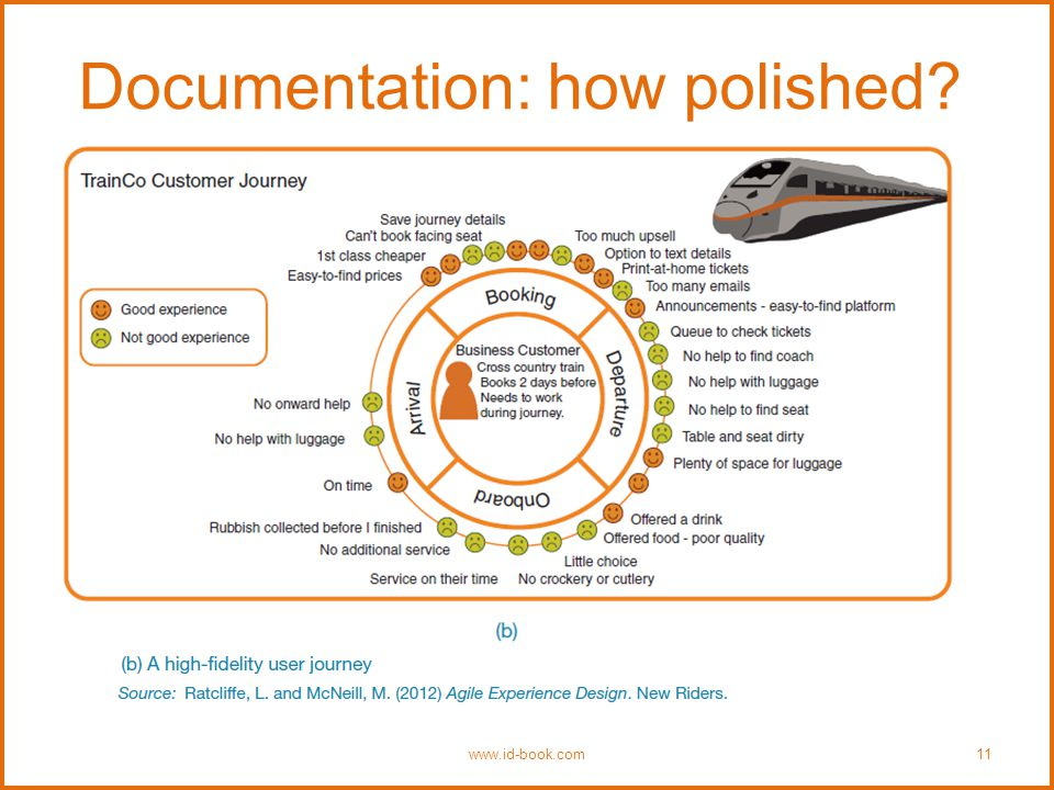 Documentation: how polished www.id-book.com11