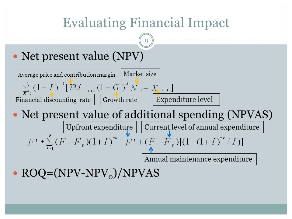 Evaluating Financial Impact 9 Net present value (NPV) Net present value of additional spending (NPVAS) ROQ=(NPV-NPV 0 )/NPVAS Market size Financial discounting rateGrowth rate Average price and contribution margin Current level of annual expenditure Annual maintenance expenditure Upfront expenditure Expenditure level