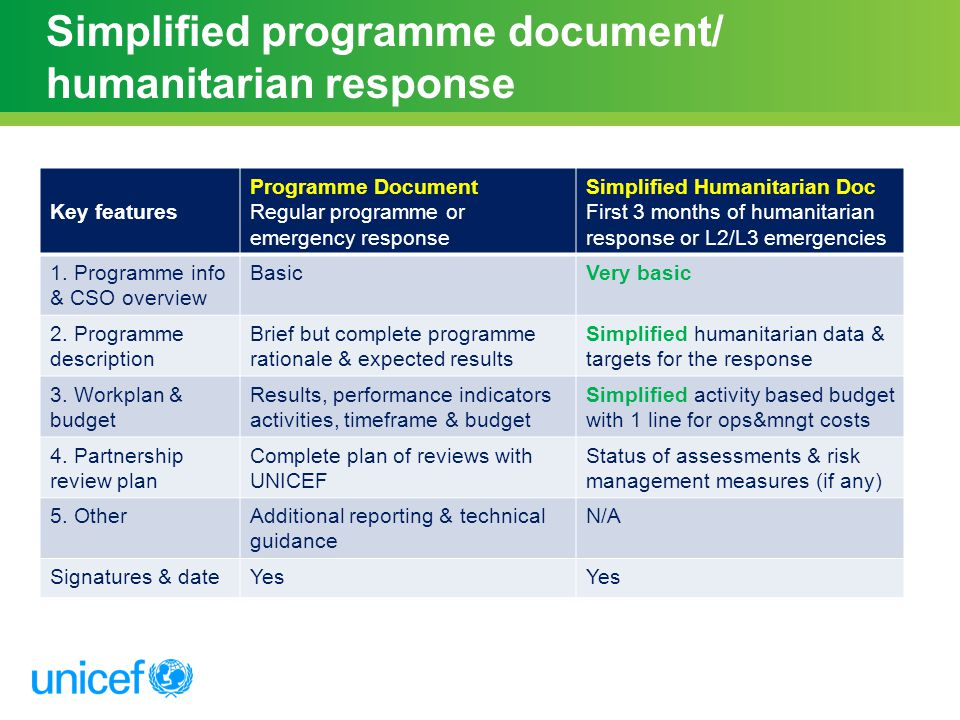  Programme costs include a standard output & activities for Effective & Efficient Progr.