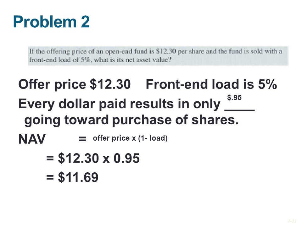 Problem 2 Offer price $12.30 Front-end load is 5% Every dollar paid results in only ____ going toward purchase of shares.