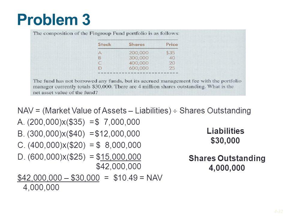 Problem 3 NAV = (Market Value of Assets – Liabilities)  Shares Outstanding A. (200,000)x($35)=$ 7,000,000 B. (300,000)x($40)=$12,000,000 C. (400,000)