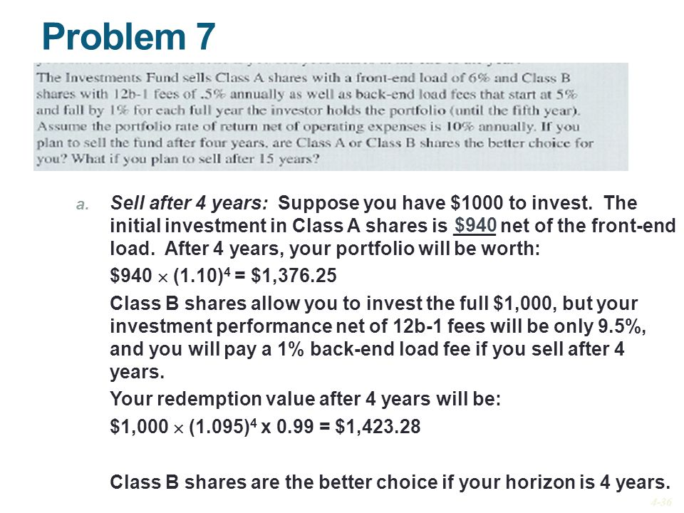 Problem 7 a.Sell after 4 years: Suppose you have $1000 to invest.