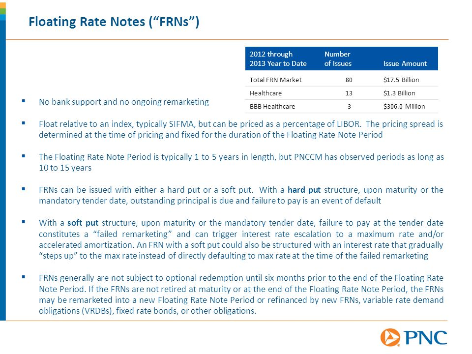 "Floating Rate Notes (""FRNs"")  No bank support and no ongoing remarketing  Float relative to an index, typically SIFMA, but can be priced as a percen"