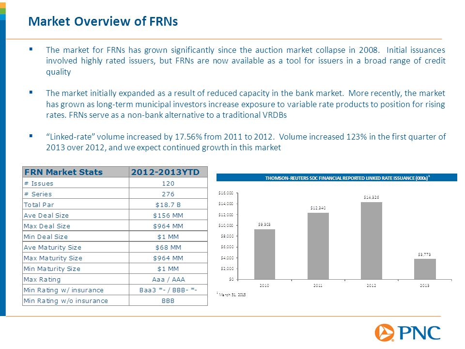 Market Overview of FRNs  The market for FRNs has grown significantly since the auction market collapse in 2008. Initial issuances involved highly rat