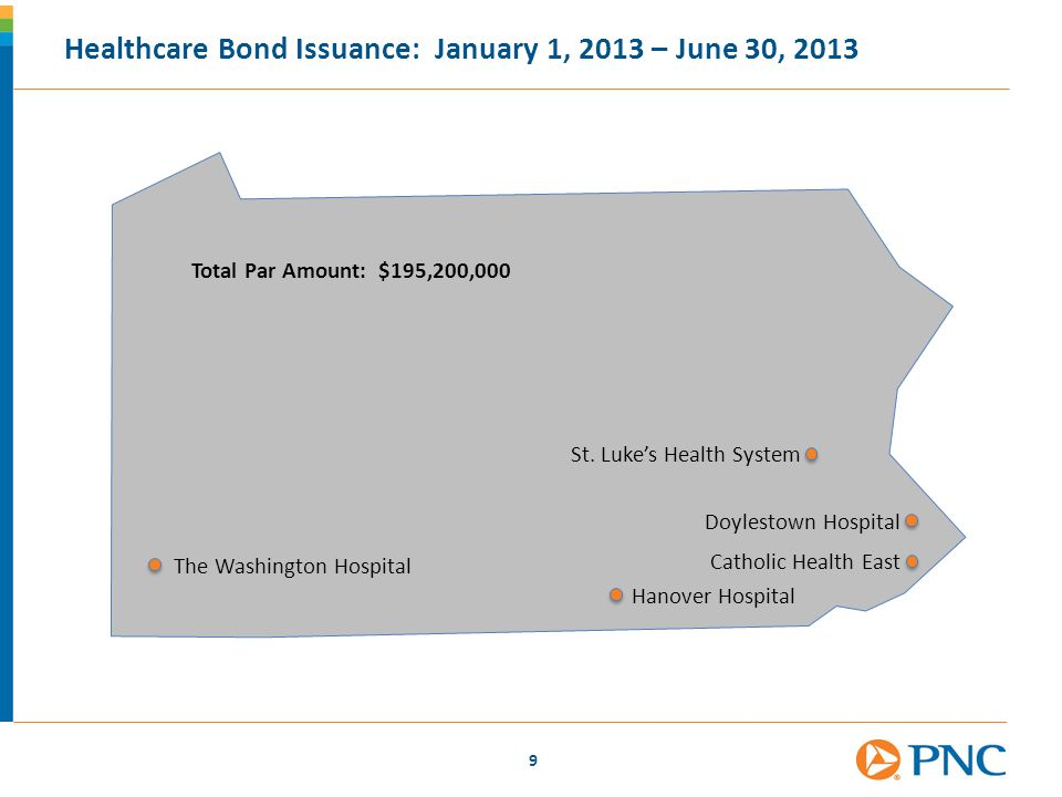 9 Healthcare Bond Issuance: January 1, 2013 – June 30, 2013 The Washington Hospital Doylestown Hospital Catholic Health East Hanover Hospital St. Luke