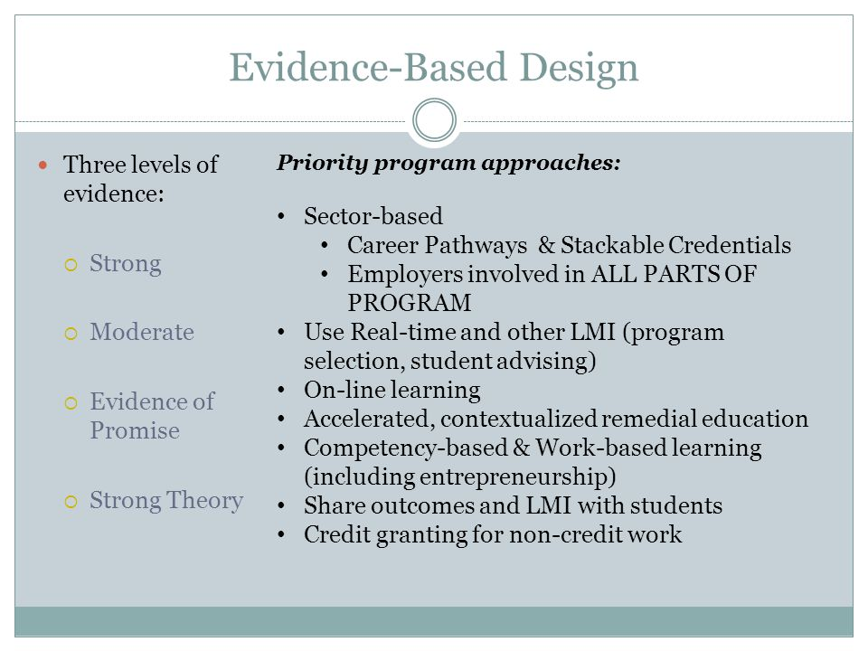 Evidence-Based Design Three levels of evidence:  Strong  Moderate  Evidence of Promise  Strong Theory Priority program approaches: Sector-based Career Pathways & Stackable Credentials Employers involved in ALL PARTS OF PROGRAM Use Real-time and other LMI (program selection, student advising) On-line learning Accelerated, contextualized remedial education Competency-based & Work-based learning (including entrepreneurship) Share outcomes and LMI with students Credit granting for non-credit work