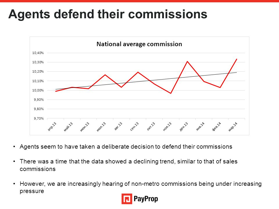 Agents defend their commissions Agents seem to have taken a deliberate decision to defend their commissions There was a time that the data showed a de
