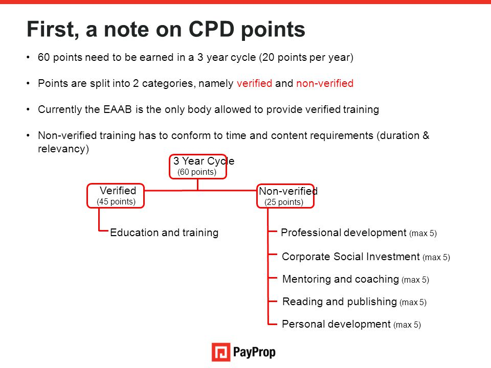 First, a note on CPD points 60 points need to be earned in a 3 year cycle (20 points per year) Points are split into 2 categories, namely verified and