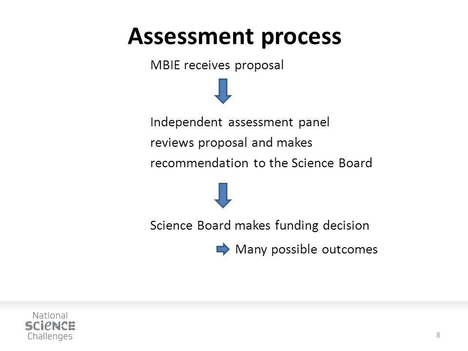 Assessment process MBIE receives proposal Independent assessment panel reviews proposal and makes recommendation to the Science Board Science Board makes funding decision Many possible outcomes 8