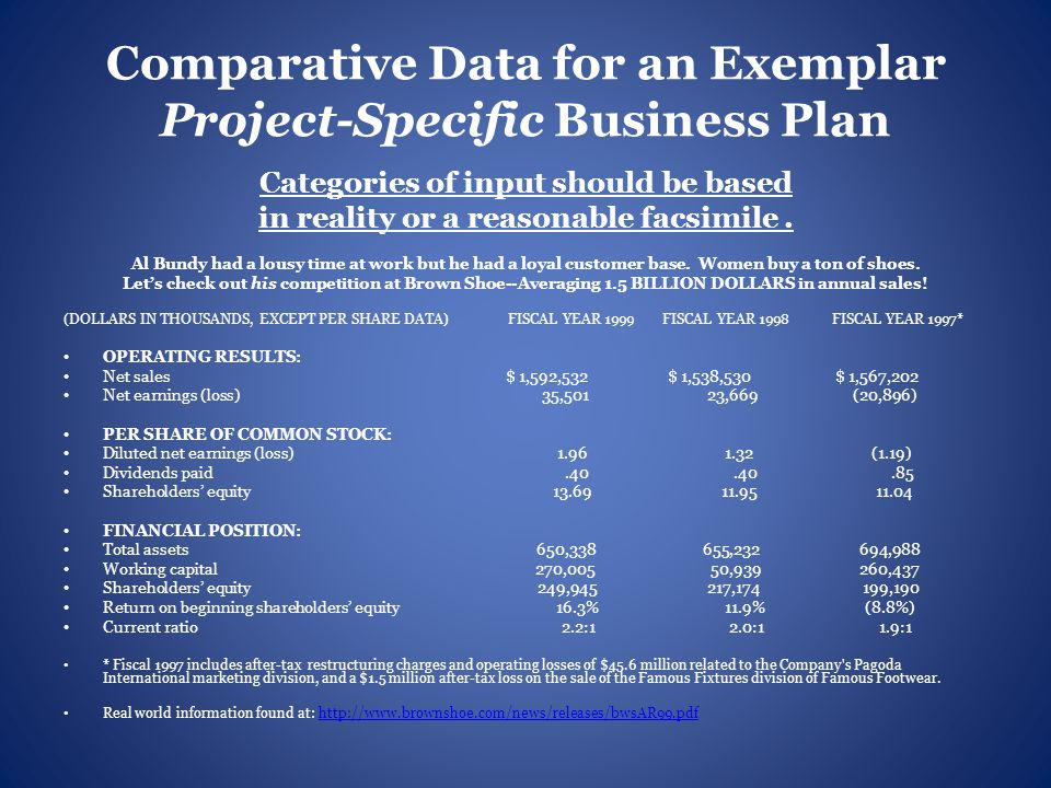 Comparative Data for an Exemplar Project-Specific Business Plan Categories of input should be based in reality or a reasonable facsimile.