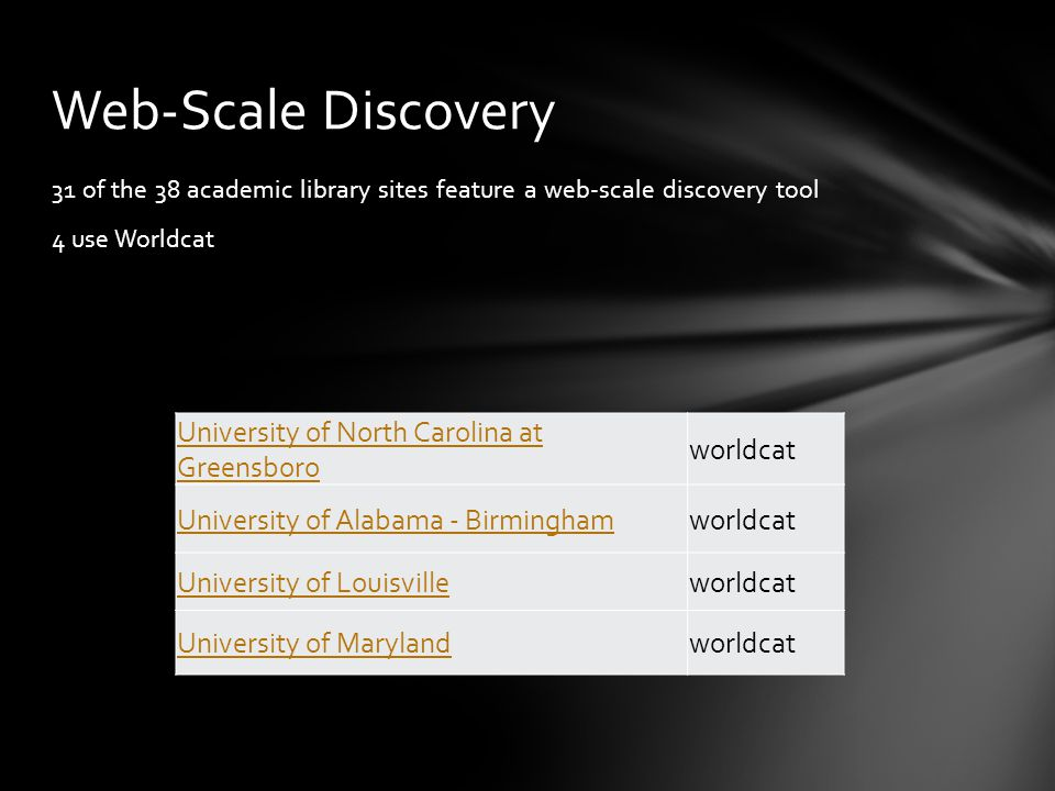 31 of the 38 academic library sites feature a web-scale discovery tool 4 use Worldcat Web-Scale Discovery University of North Carolina at Greensboro worldcat University of Alabama - Birminghamworldcat University of Louisvilleworldcat University of Marylandworldcat