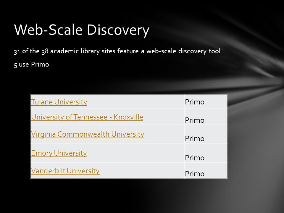 31 of the 38 academic library sites feature a web-scale discovery tool 5 use Primo Web-Scale Discovery Tulane UniversityPrimo University of Tennessee - Knoxville Primo Virginia Commonwealth University Primo Emory University Primo Vanderbilt University Primo