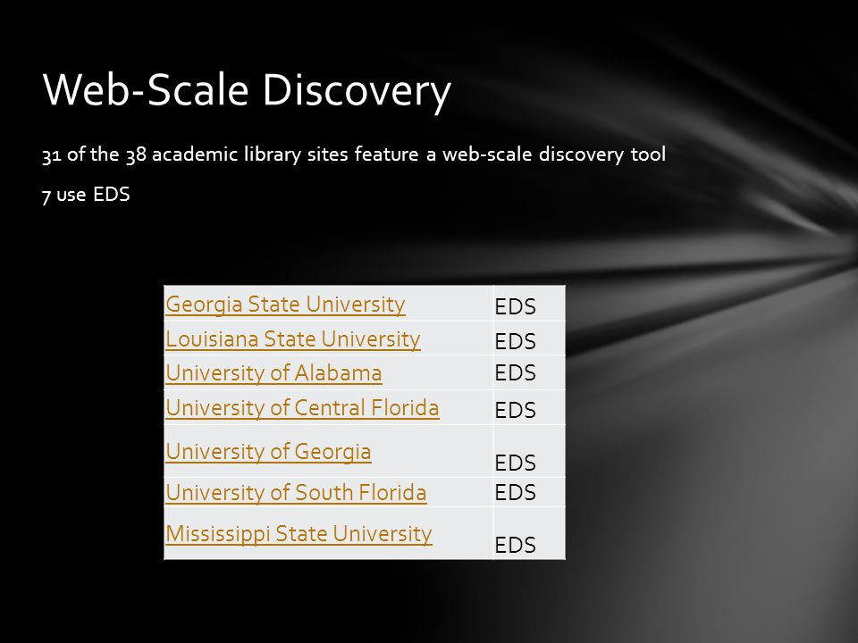 31 of the 38 academic library sites feature a web-scale discovery tool 7 use EDS Web-Scale Discovery Georgia State University EDS Louisiana State University EDS University of AlabamaEDS University of Central Florida EDS University of Georgia EDS University of South Florida EDS Mississippi State University EDS