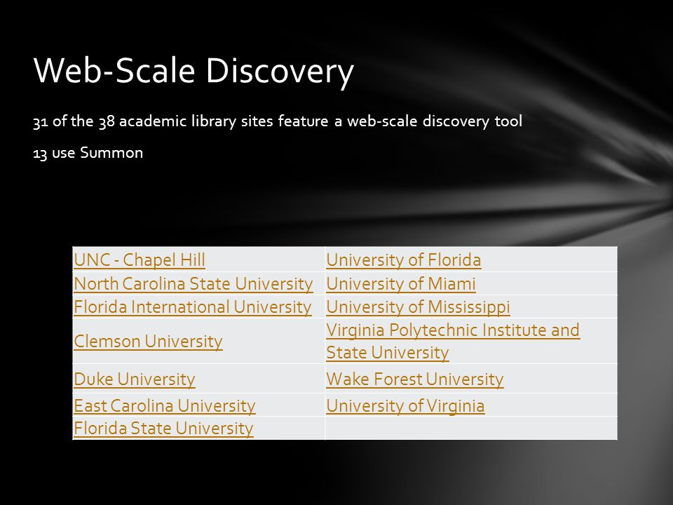 31 of the 38 academic library sites feature a web-scale discovery tool 13 use Summon Web-Scale Discovery UNC - Chapel HillUniversity of Florida North Carolina State UniversityUniversity of Miami Florida International UniversityUniversity of Mississippi Clemson University Virginia Polytechnic Institute and State University Duke UniversityWake Forest University East Carolina UniversityUniversity of Virginia Florida State University