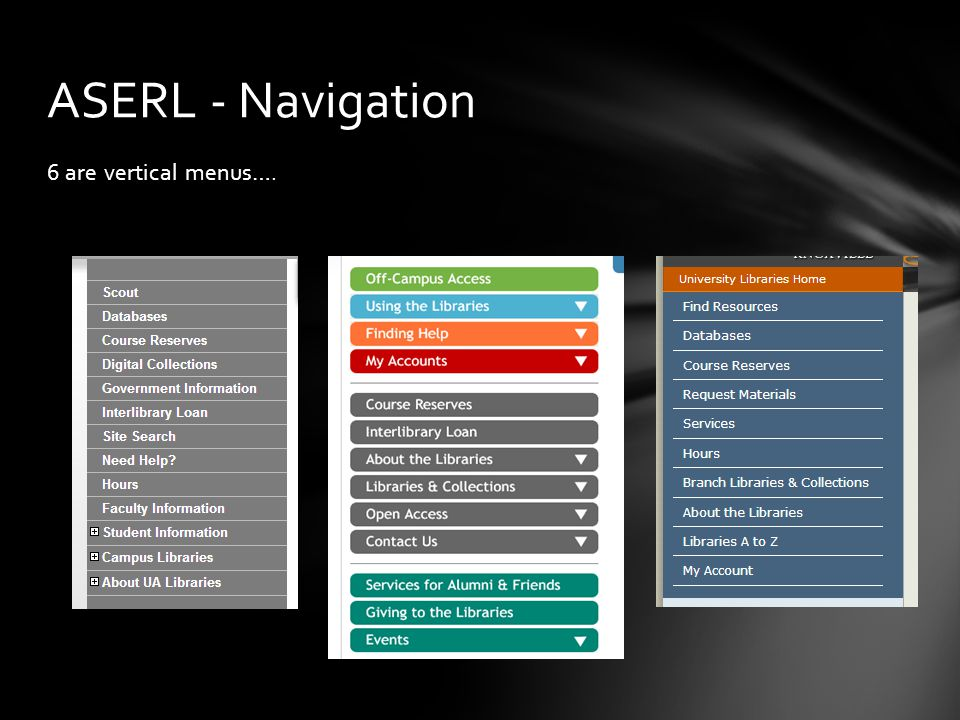 6 are vertical menus…. ASERL - Navigation