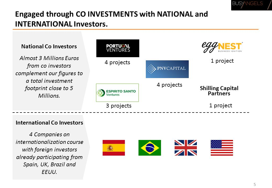 Engaged through CO INVESTMENTS with NATIONAL and INTERNATIONAL Investors.